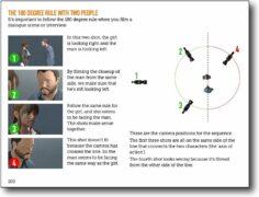 Filmmaking ebook - 180 degree rule